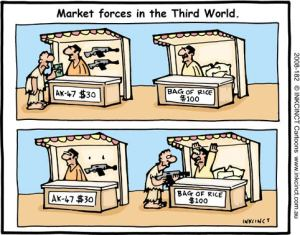 2008-182--market-forces-in-the-Third-World